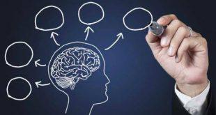 صورة الشخصية في علم النفس , تعريف الشخصيه و ما هي مكوناتها