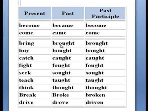 جدول تصريف الافعال الانجليزية في جميع الازمنة